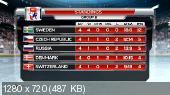 Хоккей. Молодёжный чемпионат мира 2015 (U-20), 1/4 финала США - Россия [НТВ+ HD Спорт] [02.01] (2015) HDTVRip 720p | 50 fps