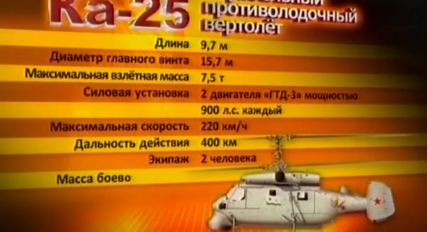 ������� � ����. ������ 1945-1991 ����� - �� 25 (2012)