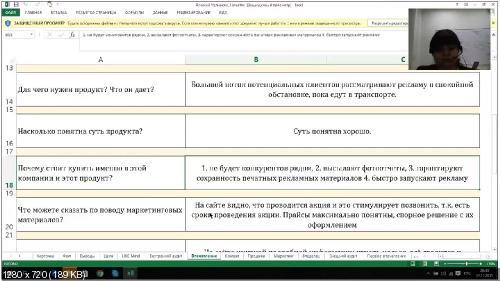 Like Бизнес 4.0 Аяз Шабутдинов Like Центр